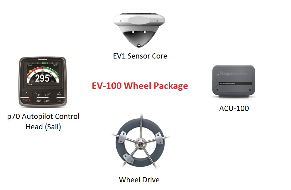 Raymarine EV-100 Wheel package